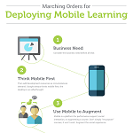 marching orders mobile learning